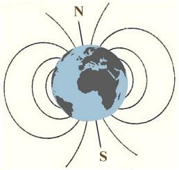 Magnetfeldlinien der Erde